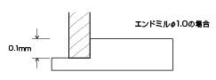 After Rを大きく設計し、エンドミル切削量を増加させる