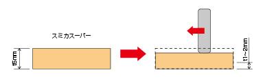 Before 微細加工:材料変更によるコストダウンのポイント