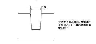 After 溝の底部の寸法は、測定限界を考慮して公差を決定する